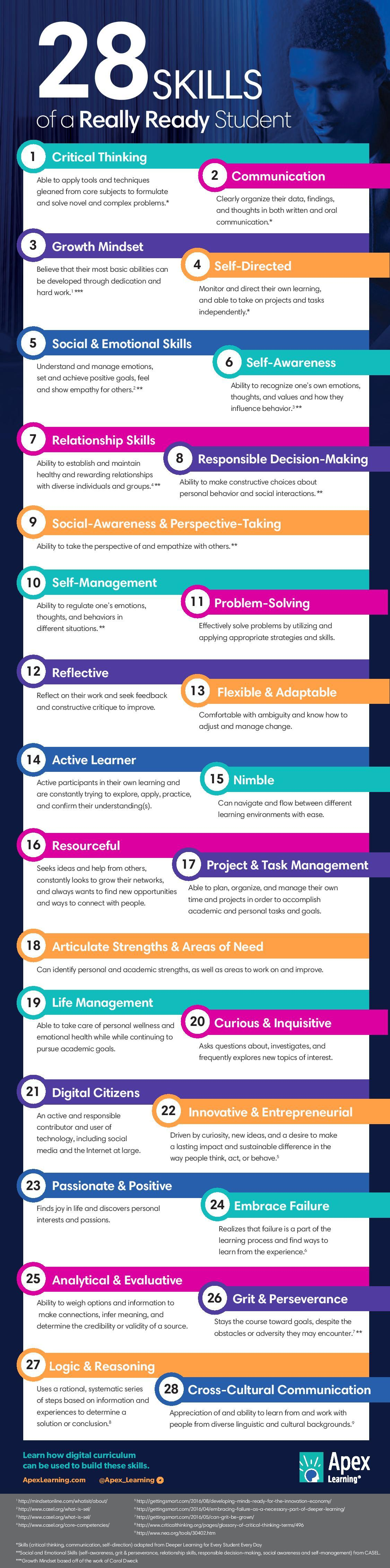 28 Skills Of A Really Ready Student Infographic