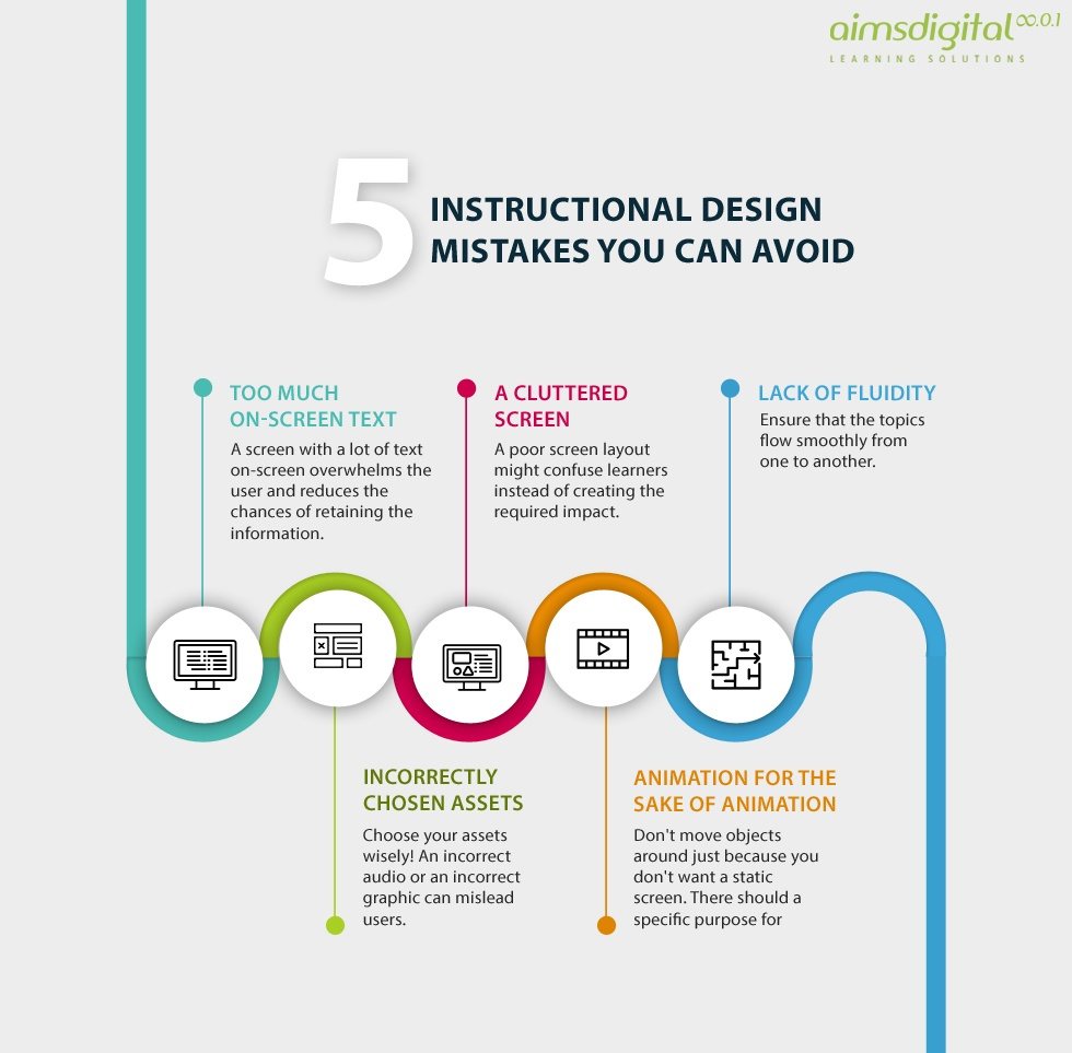 7 Design Mistakes To Avoid In Your Hall: 5 Instructional Design Mistakes You Can Avoid Infographic