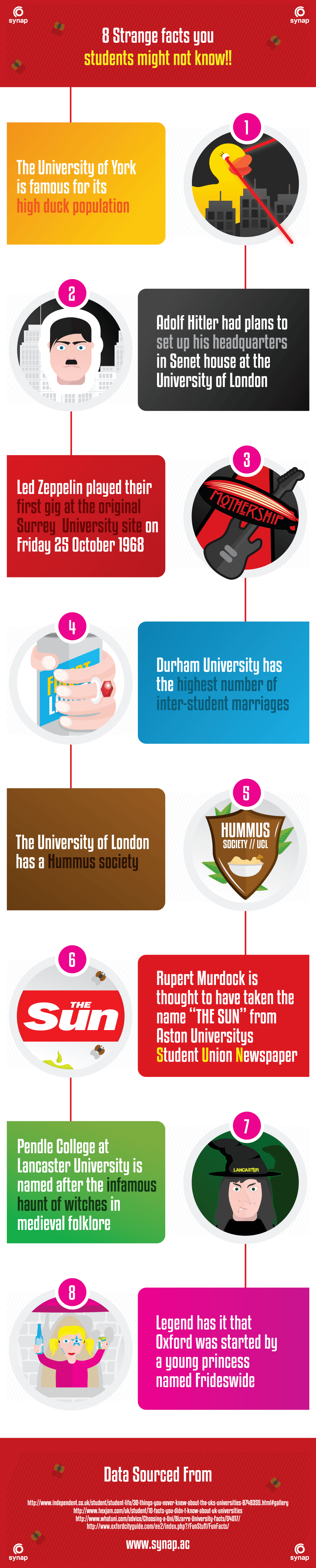 Strange Facts Students Might Not Know Infographic
