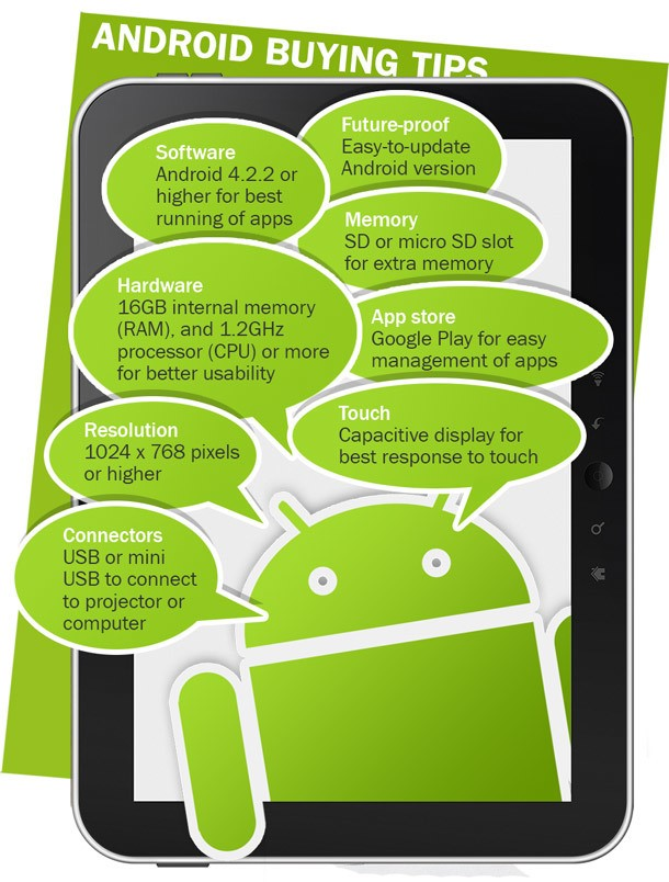 Android_tablet_checklist_infographic