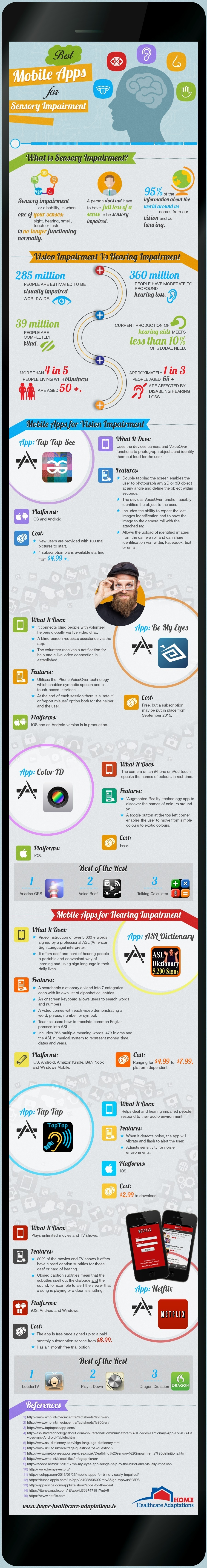 Best Mobile Apps for Sensory Impairment Infographic