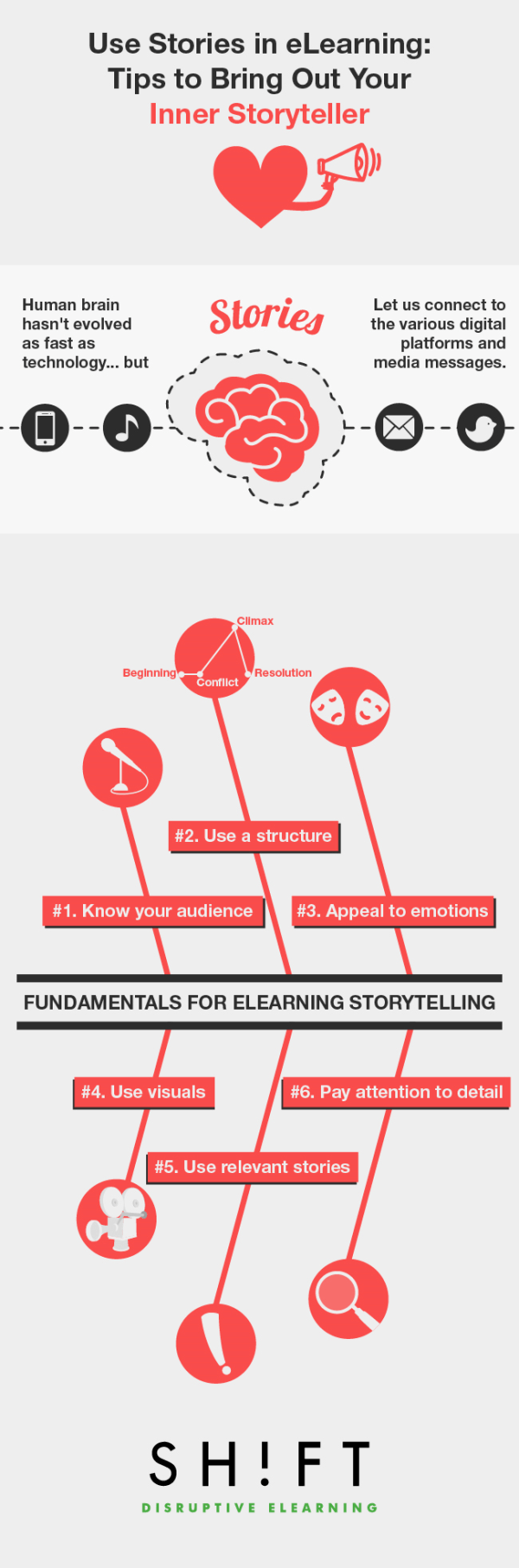 Bringing-Storytelling-into-eLearning-Infographic