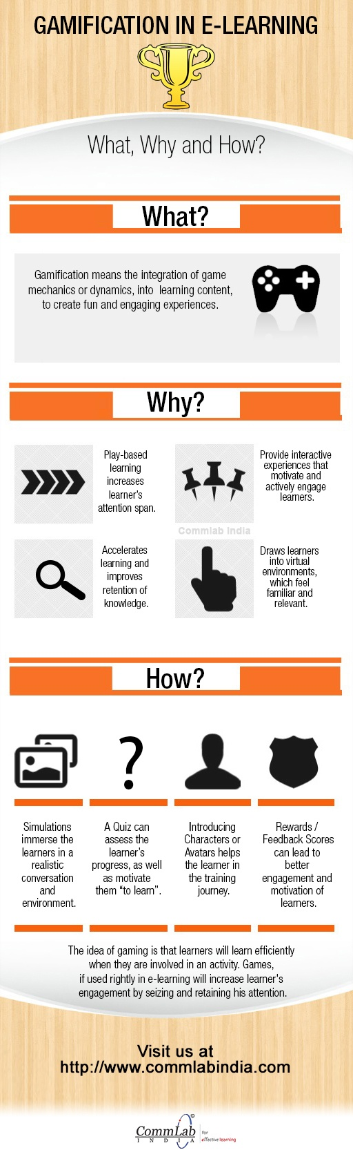 Gamified-eLearning-Infographic
