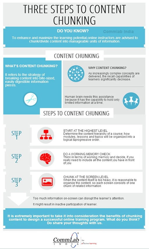 How-to-Chunk-Content-for-eLearning-Infographic