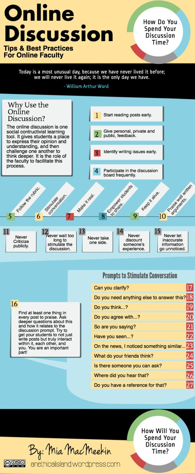 Online-Discussion-Tips-Infographic