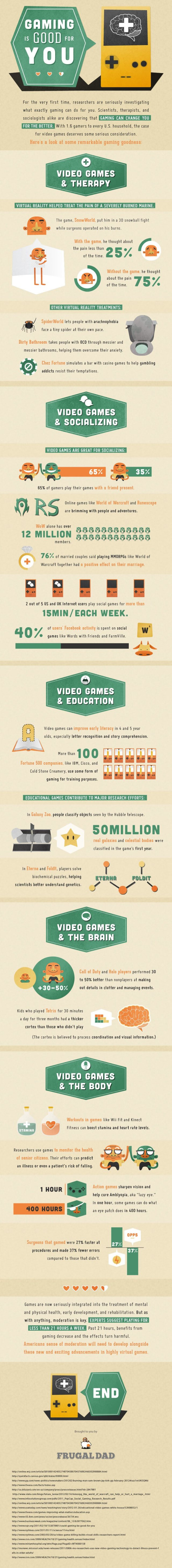 The-Benefits-of-Gaming-Infographic