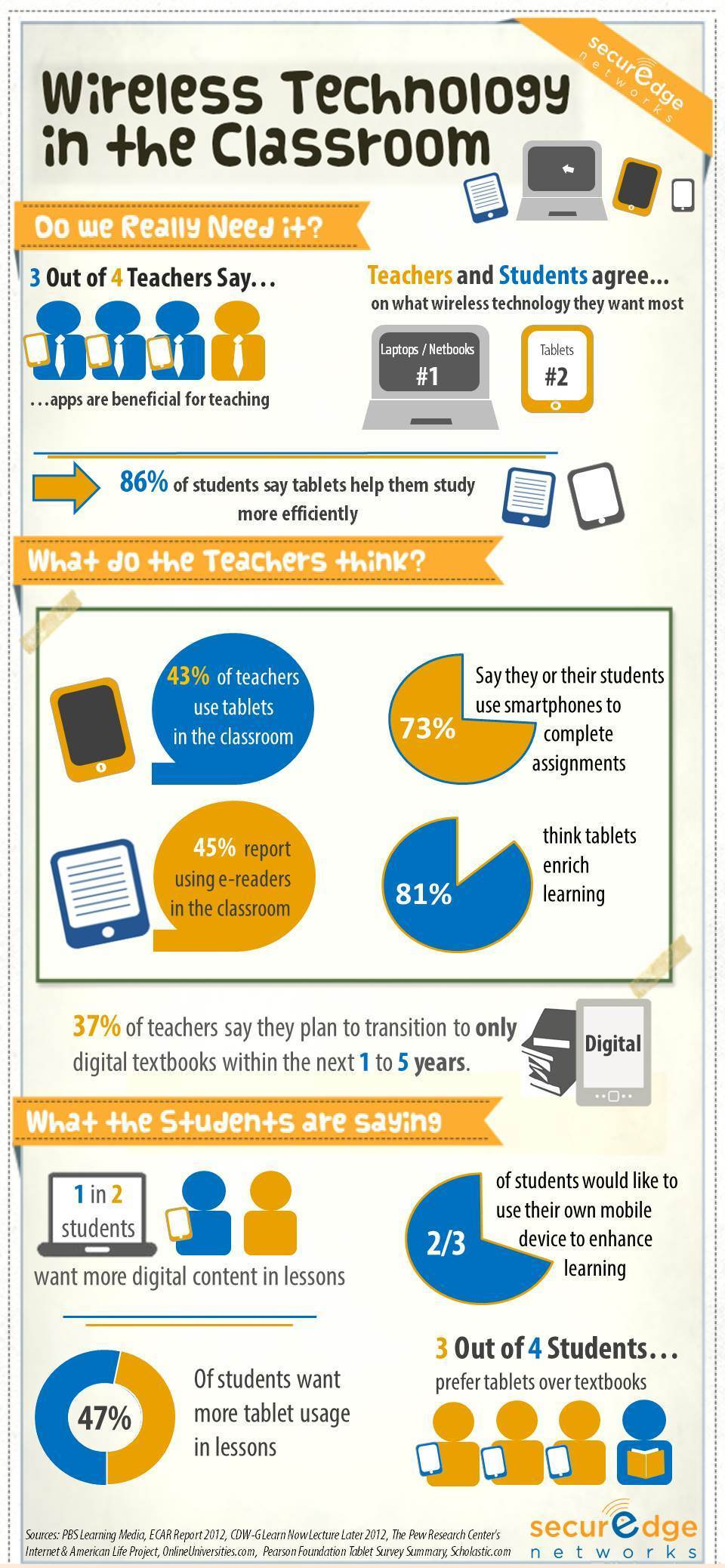 Wireless-Technology-in-the-Classroom-Infographic