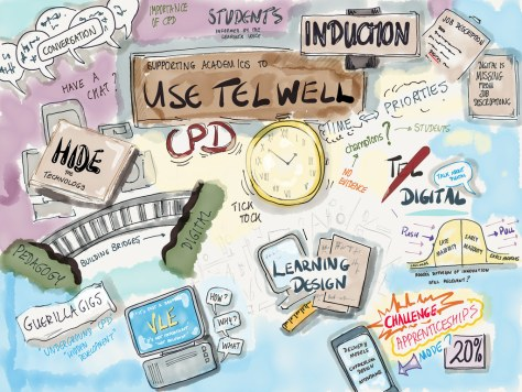 Use TEL well sketchnote