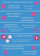 Student centred classroom_portfolio_poster
