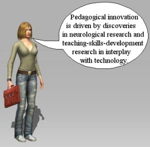 An innovative pedagogical toolbox