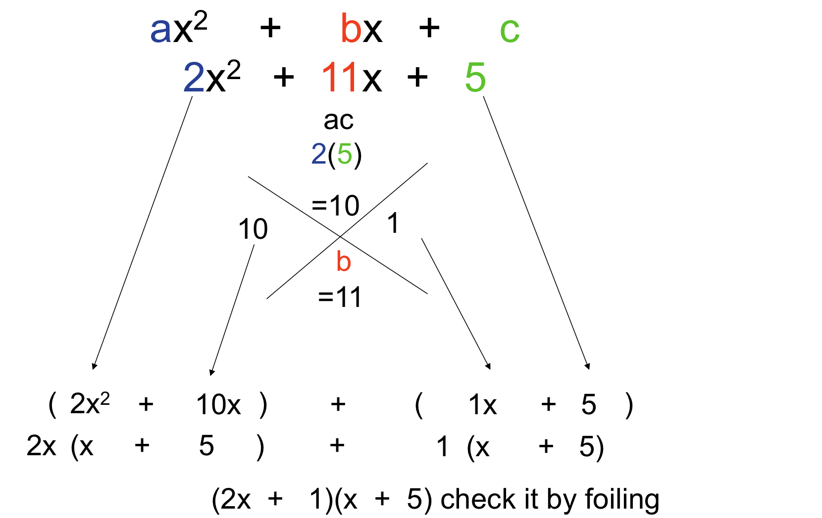 The Power Of Powerpoint Sample Algebra Lesson For Our