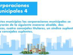 cropped-corporaciones4_Mesa-de-trabajo-1.jpg
