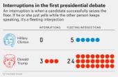 debate-interruptions1