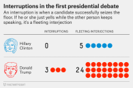 debate-interruptions1