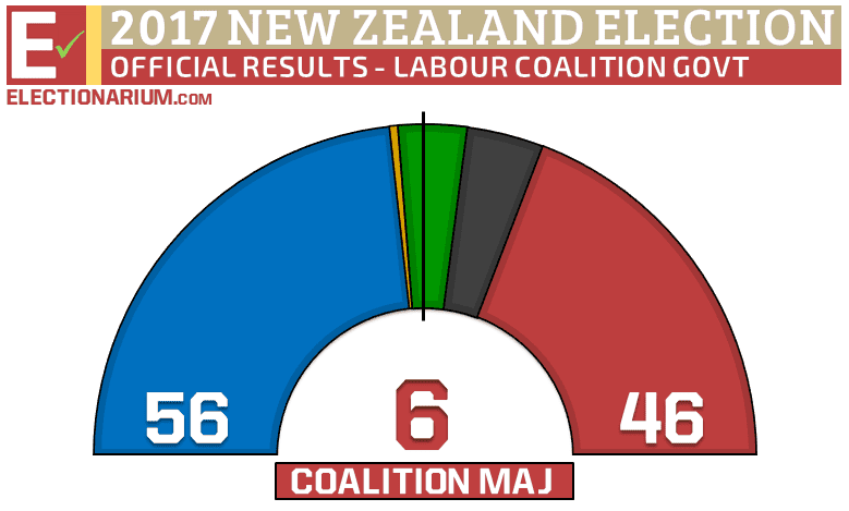 New Zealand Election 2017 official results
