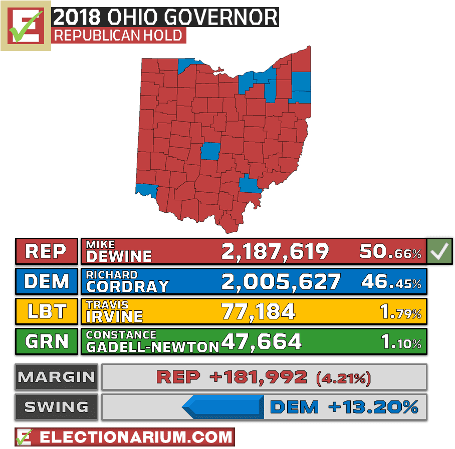 Ohio Governor Election Results 2018