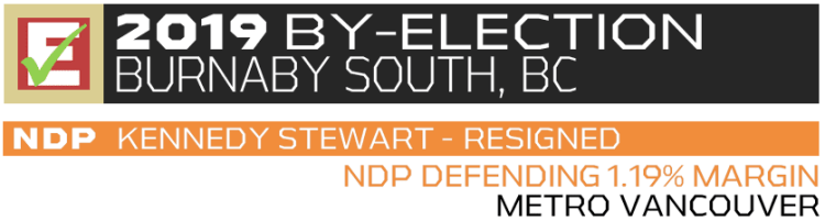 Burnaby South 2019 By-Election
