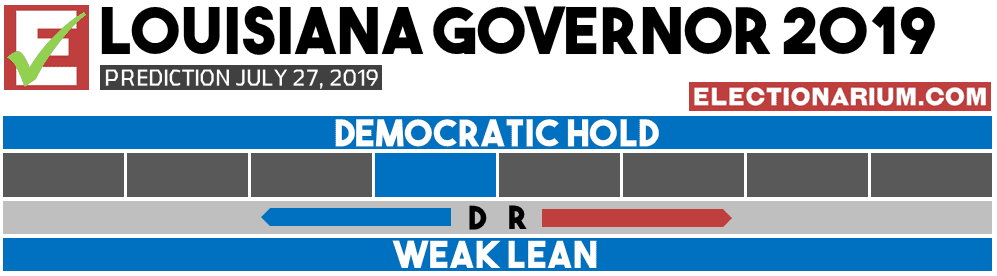 Louisiana Governors Race 2019 prediction 7-27-19
