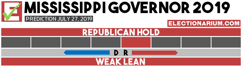 Mississippi Governors Race 2019 prediction 7-27-19
