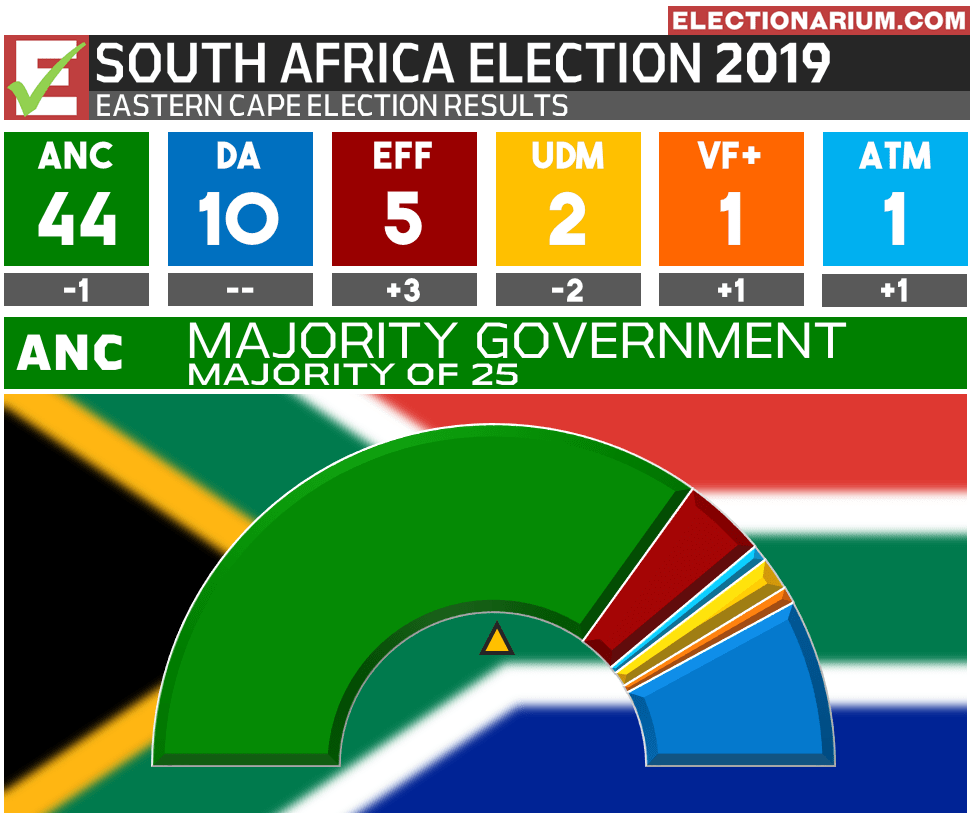 2019 South Africa Election Results - Eastern Cape Province