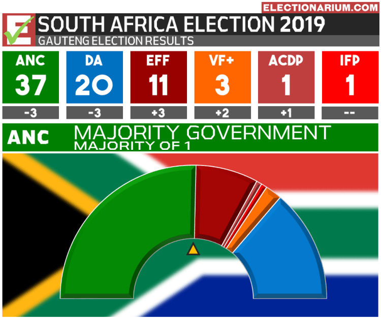 2019 South Africa Election Results - Gauteng Province