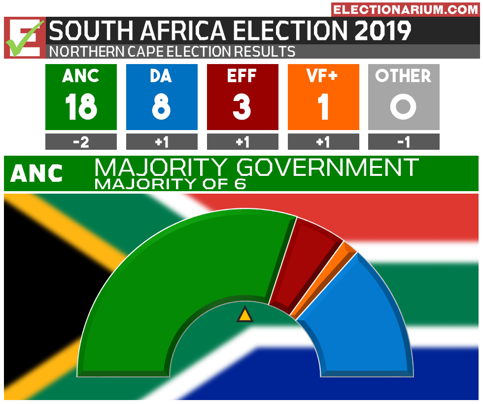 2019 South Africa Election Results - Northern Cape Province