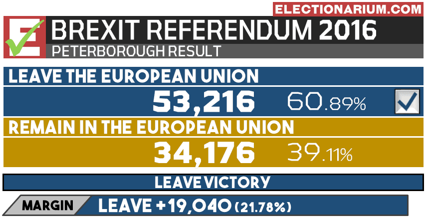 Peterborough 2016 Brexit referendum results UK