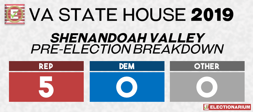 2019 Virginia State Legislature Elections - House Pre-Elex Shenandoah