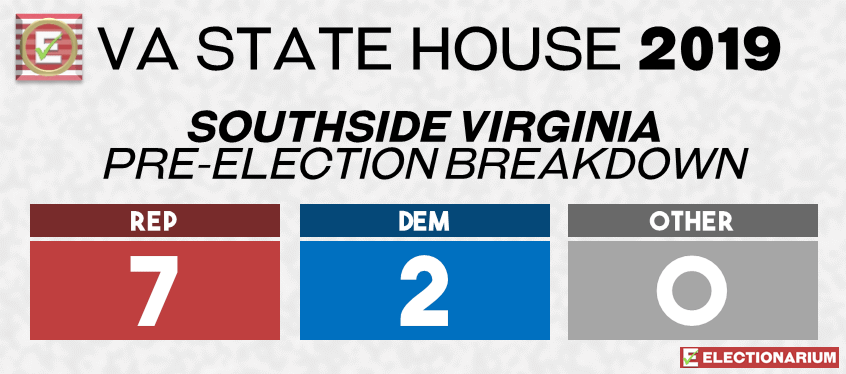 2019 Virginia State Legislature Elections - House Pre-Elex Southside