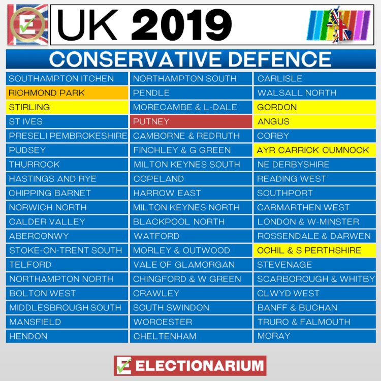 Con Defence - Post Election 2019