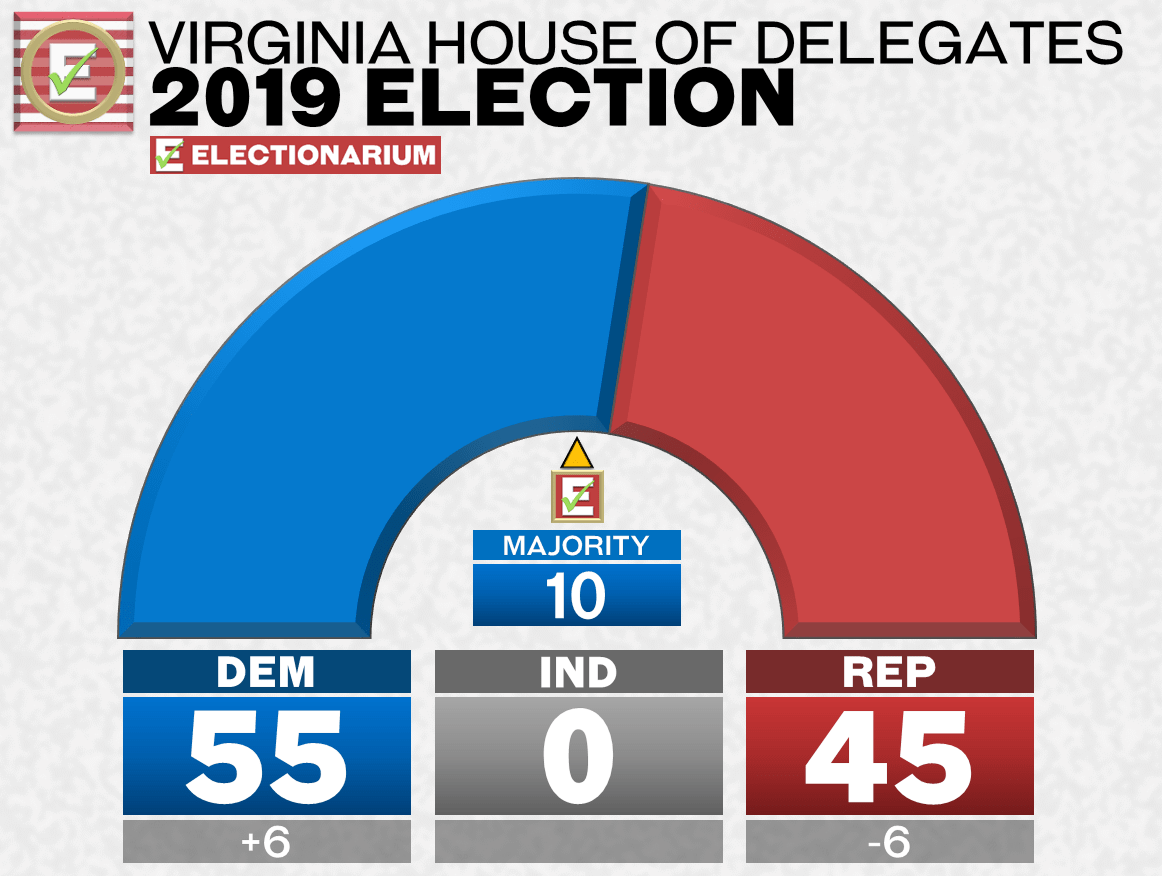 Virginia House of Delegates 2019 Election Results