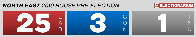 North East seats pre election