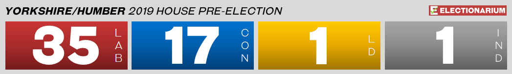 Yorkshire and the Humber seats pre election