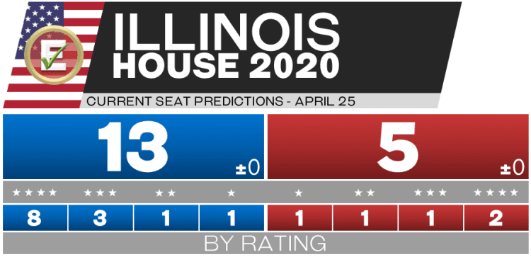 2020 Illinois House Races - 4-25-20 predictions