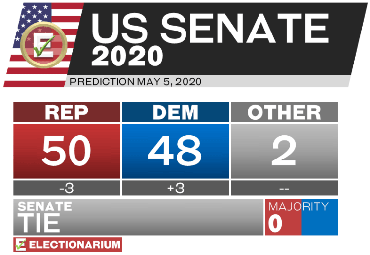 2020 US Senate Races Predictions 5-5-20
