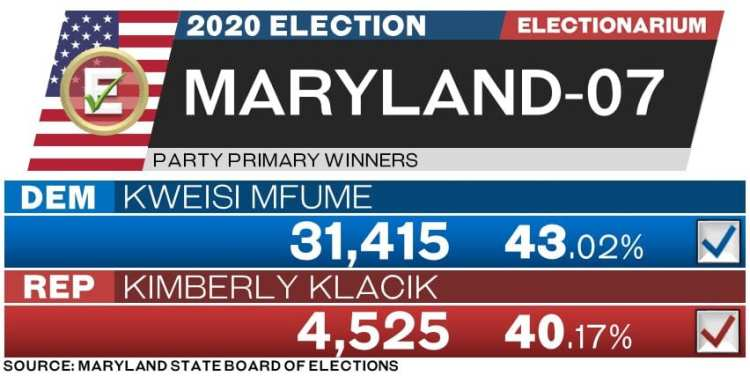 Maryland 07 special election - primary results