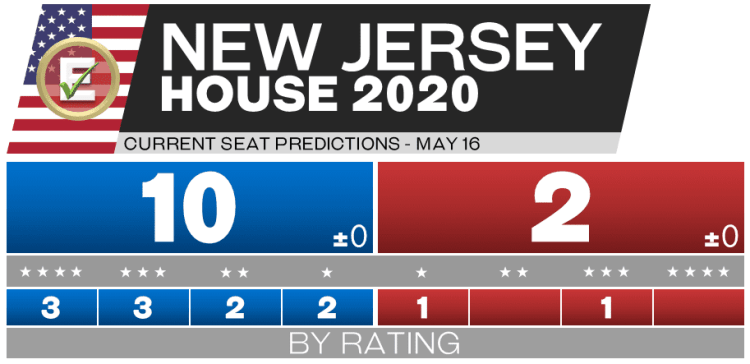 2020 New Jersey House Races - 5-16-20 predictions