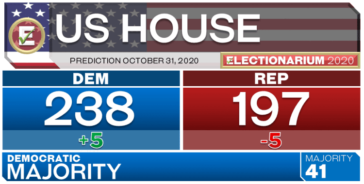 2020 US House Elections - 10-31-20 prediction