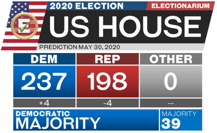 2020 US House Elections - 5-30-20 prediction