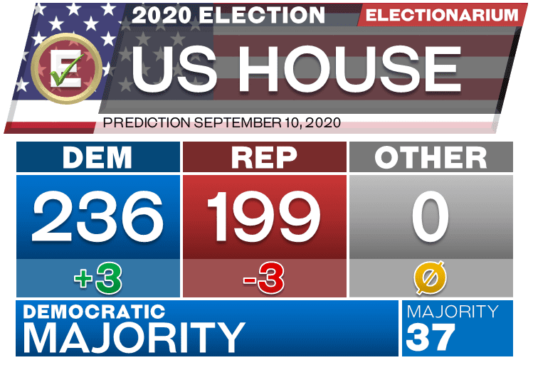 2020 US House Elections - 9-10-20 prediction