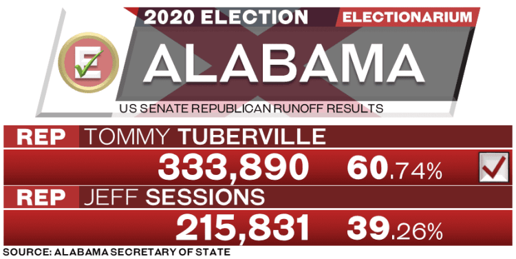 2020 Alabama Senate Runoff results
