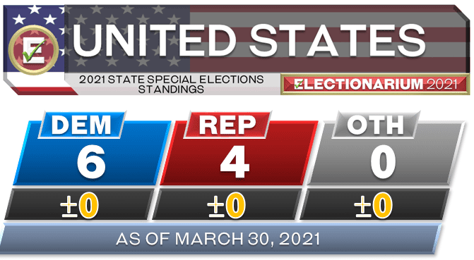 2021 State Legislature Special Elections - Mar 30 standings