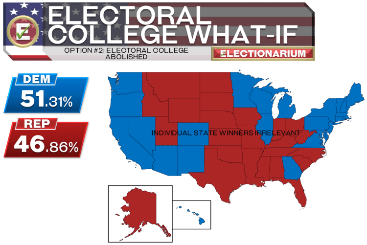 Electoral College Reform Option 2 Abolish Electoral College