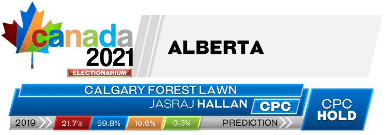 AB Calgary Forest Lawn prediction 2021 Canadian election