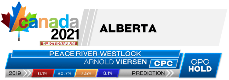 AB Peace River—Westlock prediction 2021 Canadian election
