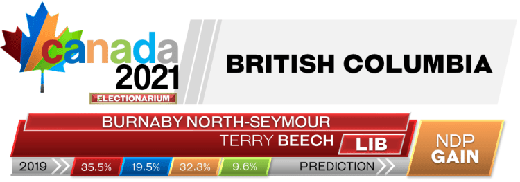 BC Burnaby North—Seymour prediction 2021 Canadian election 8-24-21