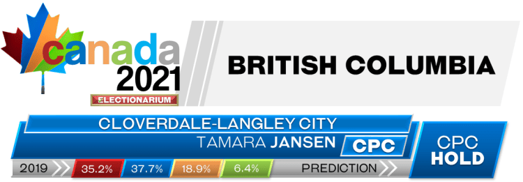 BC Cloverdale—Langley City prediction 2021 Canadian election 8-31-21