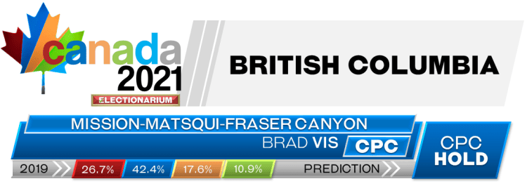 BC Mission—Matsqui—Fraser Canyon prediction 2021 Canadian election