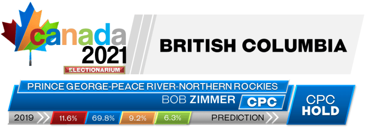 BC Prince George—Peace River—Northern Rockies prediction 2021 Canadian election