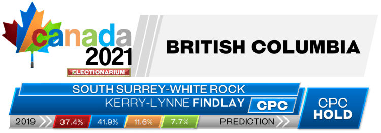 BC South Surrey—White Rock prediction 2021 Canadian election 8-31-21